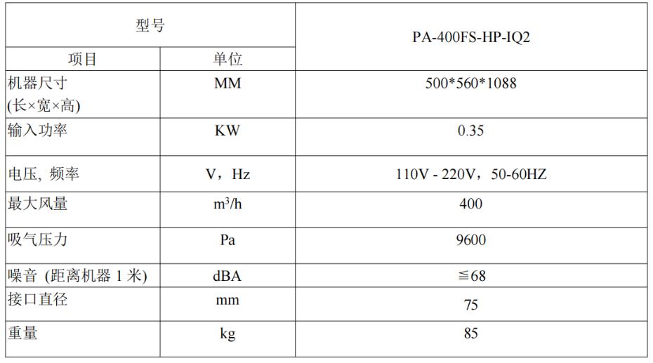 PA-400FS-HP-IQ2