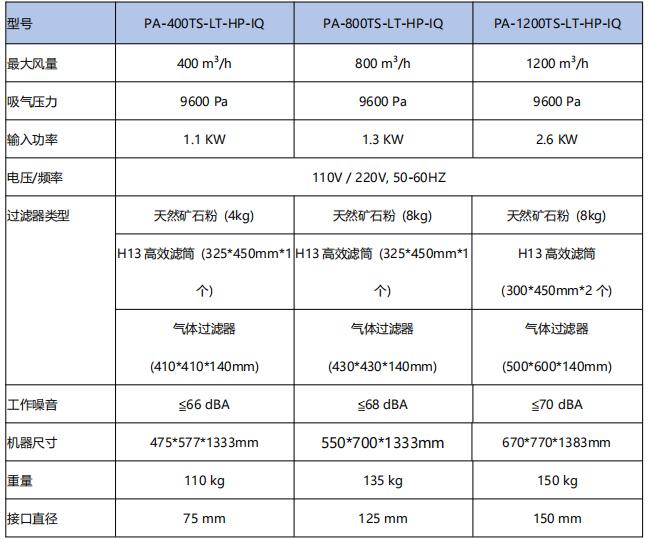 TS-LT-HP-IQ