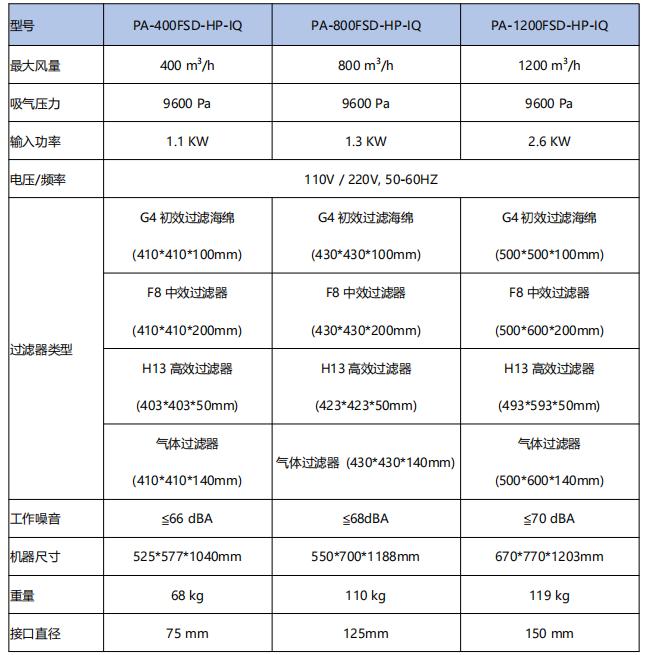 FSD-HP-IQ